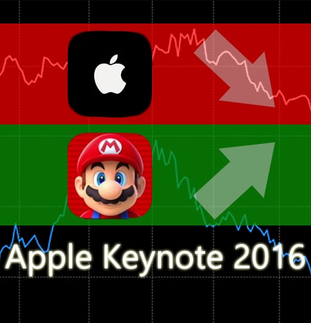 apple aktie iphone 7 nintendo super mario run beitragsbild